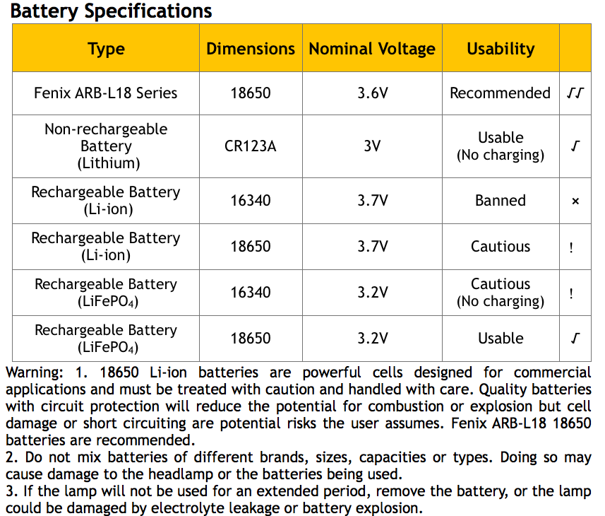 hp30r-battery-specs.png
