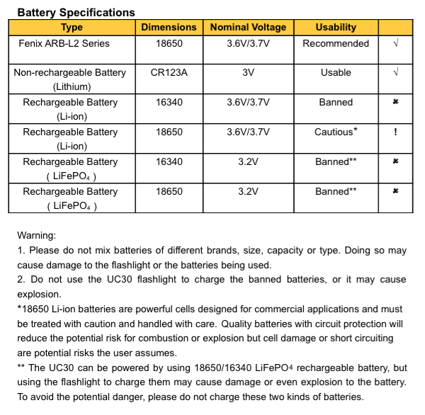 uc30-batteries.png